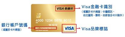 VISA金融卡